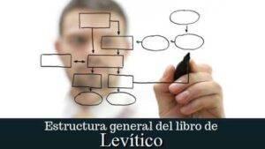 Estructura general del libro de Levítico