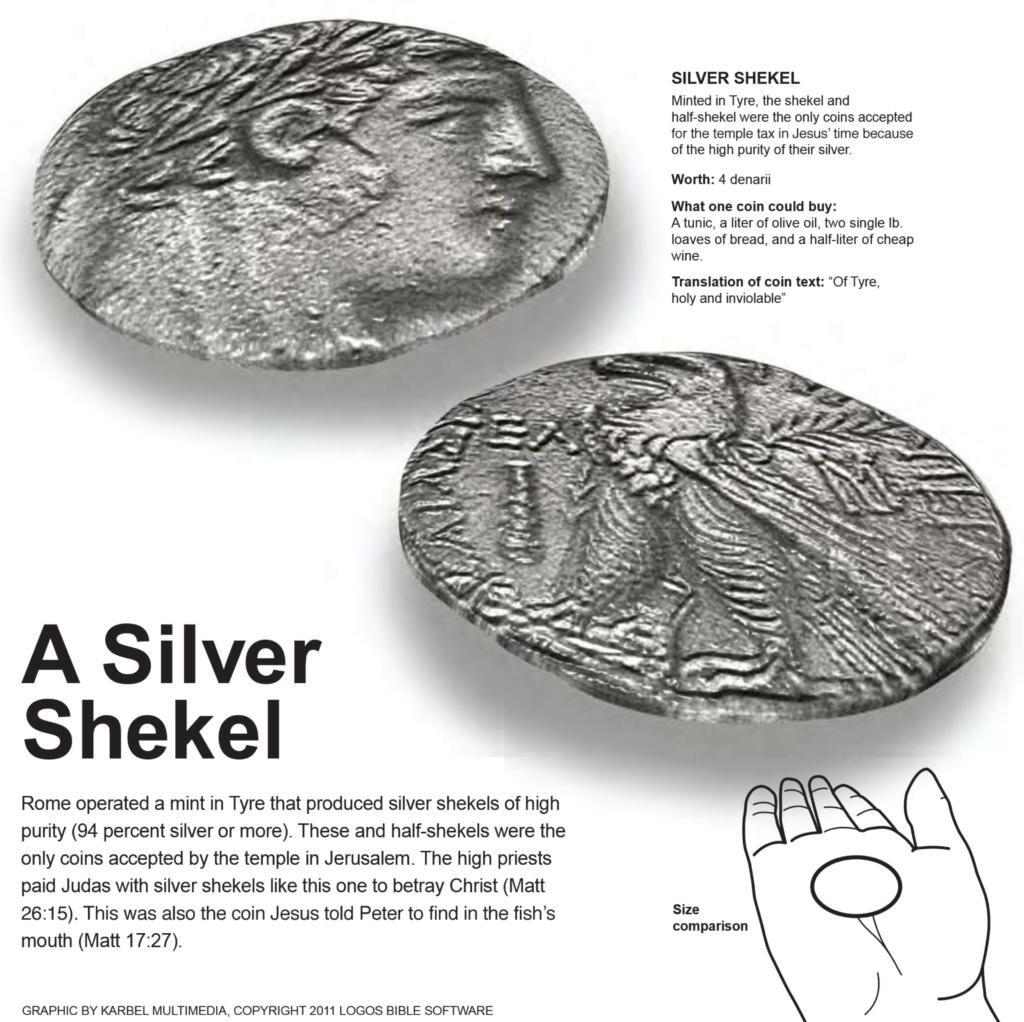 Las 5 principales monedas de los evangelios